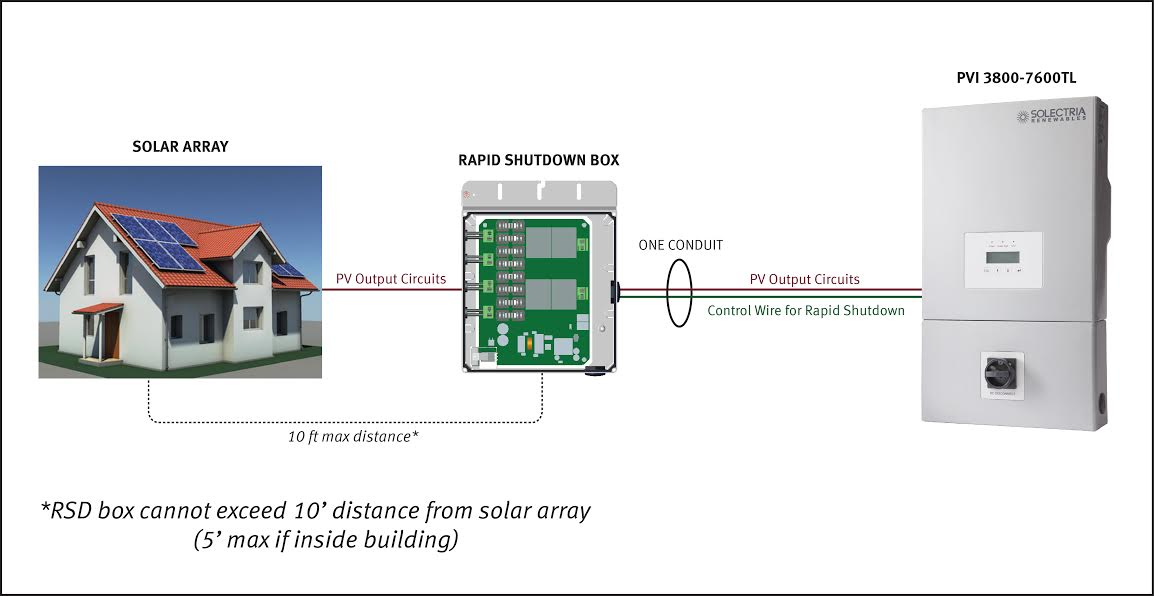 SolectriaRapidShutdown2 solectria's residential inverters compliant with nec 2014 rapid Typical Solar Panel Wiring Diagram at crackthecode.co