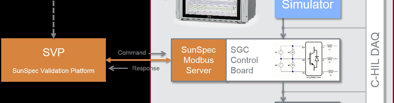 Webinar: SunSpec and AIT Smart Grid Converter (SGC) Control Platform
