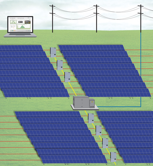 Solectria Introduces its Decentralized Megawatt Solution